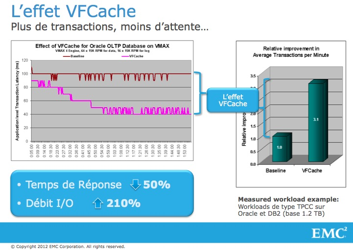 L'avenir des infrastructures de stockage passe par la technologie FLASH #EMC #VFCache #oracle (5/5)